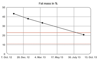 Reduced fat cape cod chips image 10