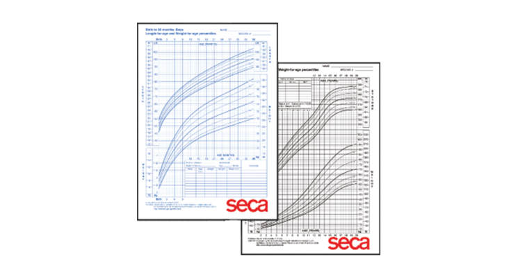 seca 407 b - Growth charts for boys